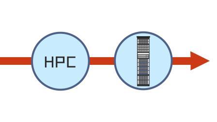 GTC  超算智能一体机