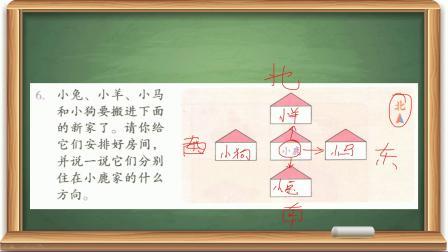 【三年级数学】1位置与方向(一)