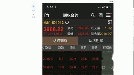沪深300股指期权交易规则细节