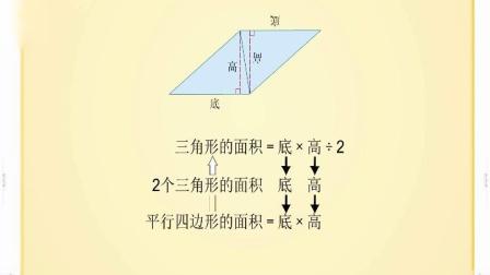 微课:三角形面积计算公式的推导