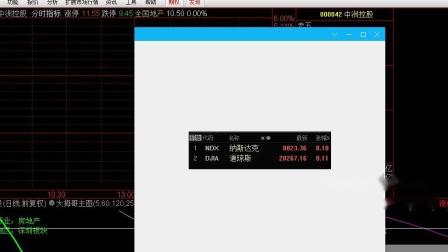 20191218上午,大拇哥股市股票实盘直播