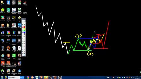 2019.12.20波浪理论视频:市场的波浪是如何发展下去的?