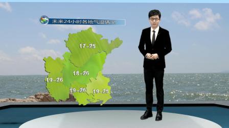 20191222 茂名天气预报节目