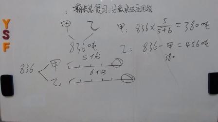 六年级数学上册期末总复习:分数乘法应用题练习,优司芙品数学