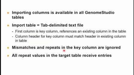 Illumina在线技术研讨会- GenomeStudio 高级分析工具