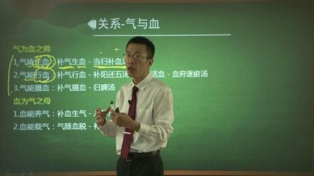 【确有专长培训】中医基础理论-气、血、津液-刘郝钦06