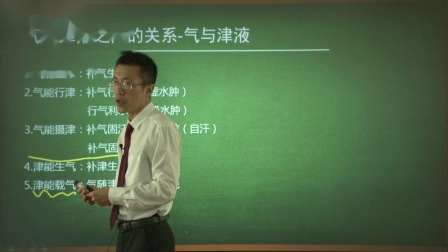 【确有专长培训】中医基础理论-气、血、津液-刘郝钦07