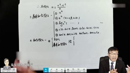 2021考研数学-高数零基础-函数重难点-文都考研-汤家凤