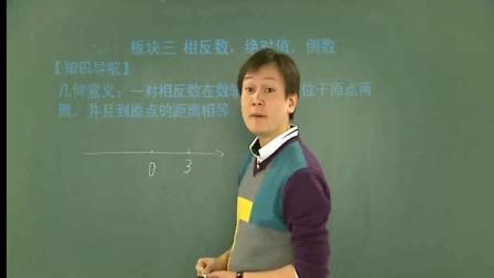 初中数学:有理数之绝对值、倒数知识点讲解,你掌握了多少呢?