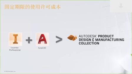 产品设计与制造软件集简介-20200114-张园园4