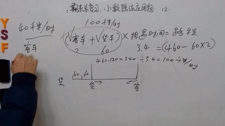 寒假巩固!五年级数学上册:小数除法应用题练习,优司芙品数学