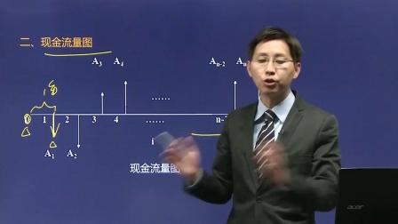 02、第2讲-1Z101010-资金时间价值的计算及应用(二)
