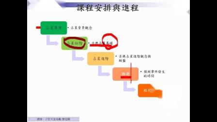 子辰·古典占星新版初阶 (1)