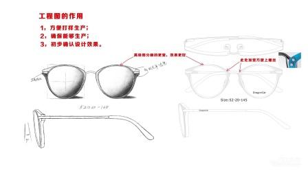 眼镜设计的一般流程介绍
