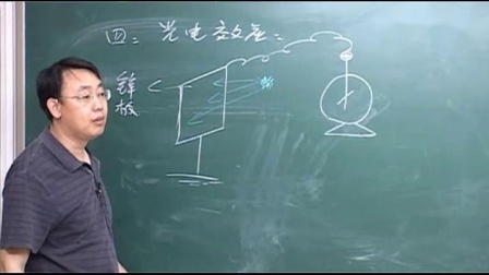 高中物理-光电效应