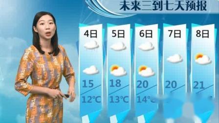 2020年02月01日中山天气预报(粤语版)