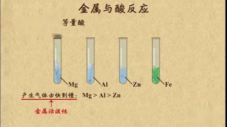 金属与盐酸、稀硫酸的反应
