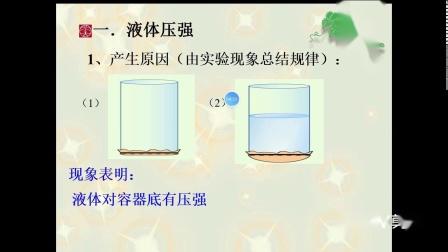 第九章第二节《液体压强》第1课时冯杨