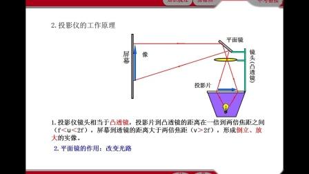 九年级复习第五章《透镜及其应用》第2课时张慧芳