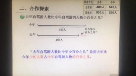 担山小学正月十八日学业指导:六年级数学第一单元