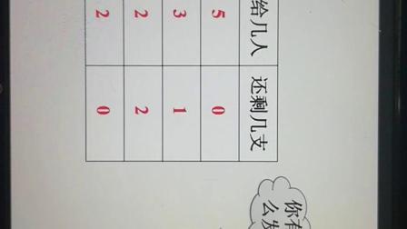 2月10日北海苏教版小学数学二年级下册第一单元第1节课