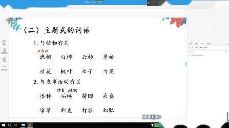 2.小学+二年级+语文+《词语专项复习课》+孙逸凡