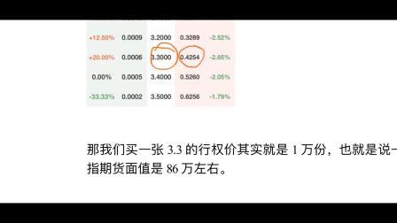 ETF期权也可以当股指期货来交易