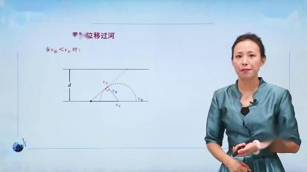 5.2.2 小船渡河问题-高中物理必修2(新教材同步)