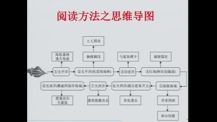 """汪曾祺学校""""空中课堂""""专题教学九年级语文八"""