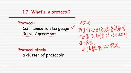 计算机网络第1章第3次课-重庆大学符云清教授 主讲