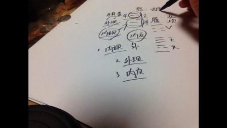六爻预测 第二十九课