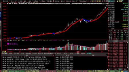 今日股票行情最新消息 汽车产业链有哪些涨停板 华阳集团 路畅科技 雷科防务