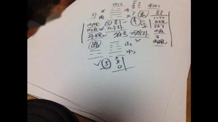 六爻预测 第三十课