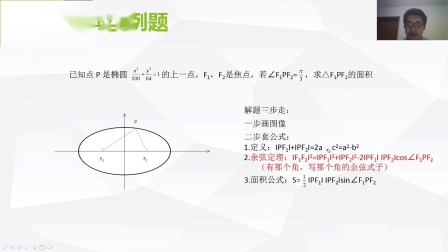 君翰网校-3招秒杀圆锥曲线焦点三角形面积