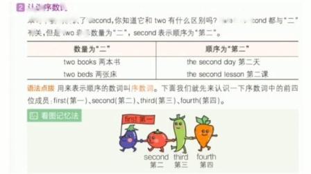 【阜阳美雅特小学】四年级下册英语知识点拓展