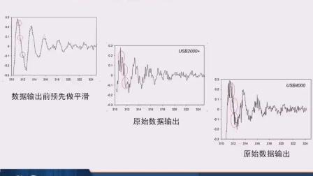 光谱检测设备的集成与开发-基于光纤光谱仪