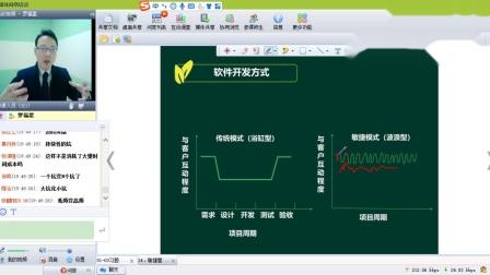 【希赛网】PMP新增必考内容-敏捷项目管理基本知识普及-01