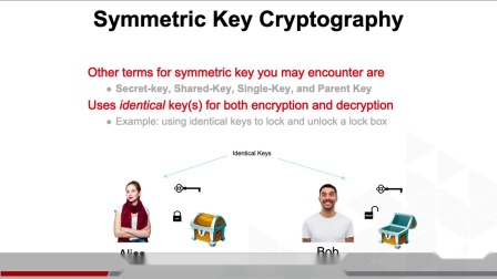 Microchip安全加密技术入门教程——第三部分:哈希运算和对称加密
