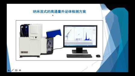 MINI TALKS:Apogee纳米流式的高通量外泌体检测方案