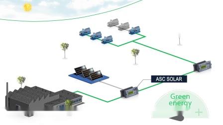 DEIF混合能源解决方案