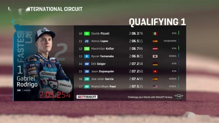 Moto3 2020 第一站 卡塔尔 排位赛 1/2 英语 官网录播