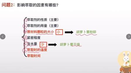 生物必修一生物选修一第六章第2节胡萝卜素的提取.mp4