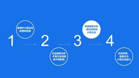 金蝶智慧记发布小微企业复工数据报告