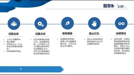 第一课:新《证券法》投资者保护制度简介.mp4