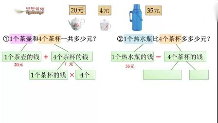 3月19日三年级数学从问题出发分析和解决问题练习(1)