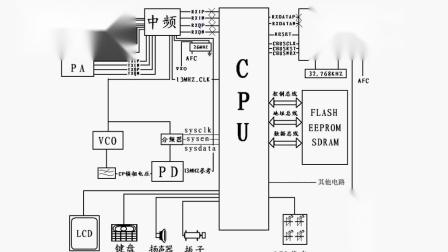 射频电路讲解与分析-手机维修师培训