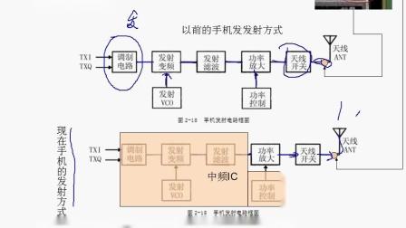 信号发射电路原理讲解-手机维修短期培训班