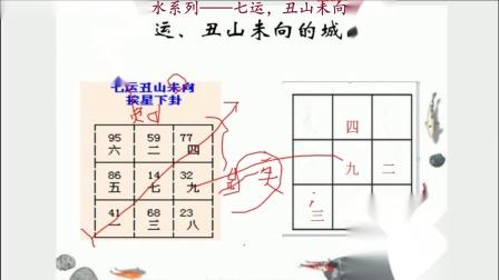 逍遥遁甲讲解玄空风水系列——七运丑山未向的城门.mp4