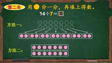 青山区 曹璇璇 二年级数学20200218 除法的含义(练习3)