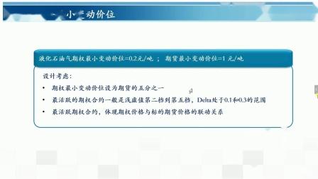 20200324_165450大商所LPG期货及期权业务在线答疑